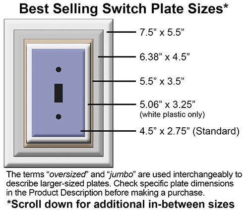 Oversized Wall Plates Find Amp Compare 100 Size Options