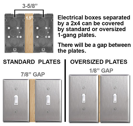 info-covering-electrical-boxes-with-2x4-in-between.jpg