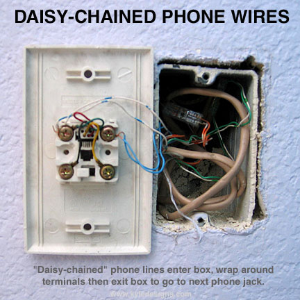 Daisy Chain Wiring Home Phone - Wiring Diagram List on