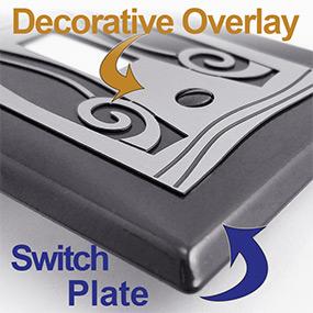 Adding Overlays To Custom Wall Plates