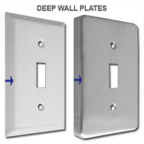 Deeper Plates Fix Gap Covering Electrical Devices