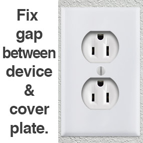 Fix Gap Between Outlet & Cover
