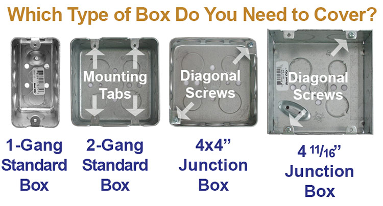 How to Install Centered Light Switch or Outlet on 2-Gang Box Electrical Wiring Gang Box on