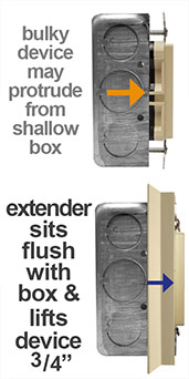 Switch Plate Extenders for Shallow Boxes