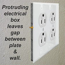 Fill Gaps Around Protruding Wall Boxes