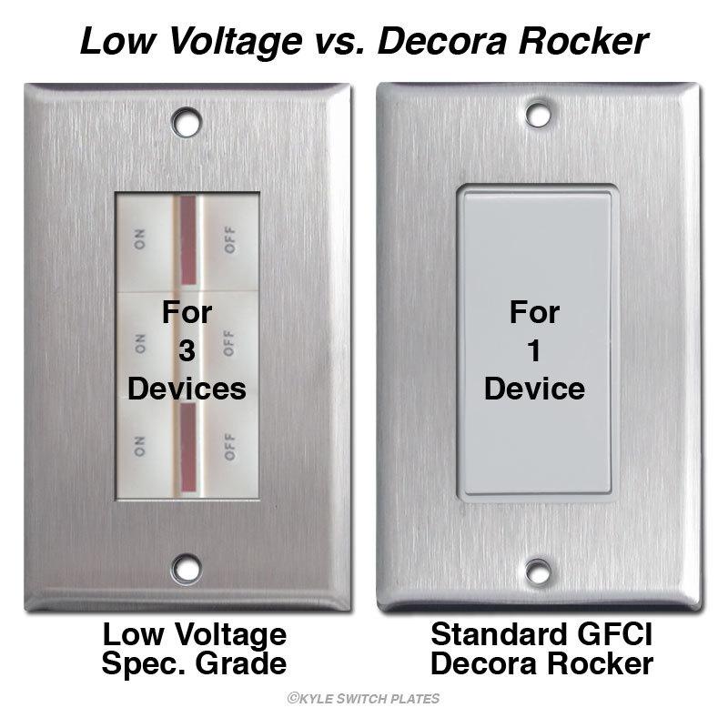 info-ge-rcs-vs-decora-switch-plate.jpg