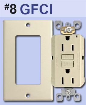 Identify GFI Socket Opening