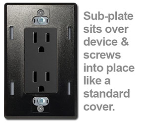Lutron Screwless Cover Sub-Plates