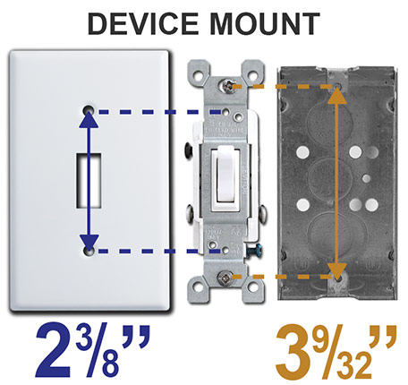 Device Mount Electrical Screw Spacing