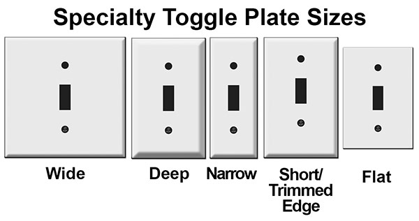 info-specialty-toggle-switch-cover-size-options.jpg