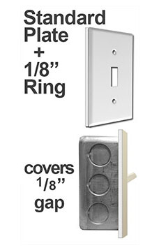 Wall Gap Filler Rings for Switchplates
