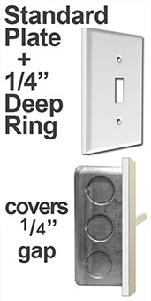 Wall Space Fixers For Outlet Covers