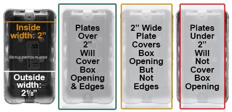Standard Switch Plate Size