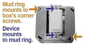 Using Mud Ring to Secure Light Switch to Center of 2-Gang Boxes