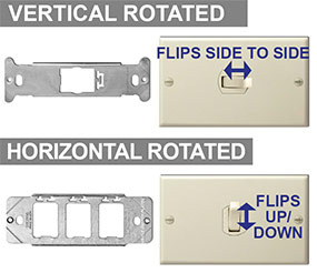 Rotated Despard Mounting Straps and Wall Plates