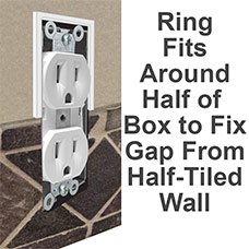 Gap when wall tile hits mid switch plate