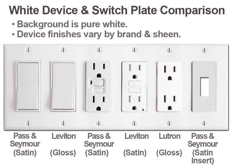 White Switch Plate White Outlet Covers Rocker Light