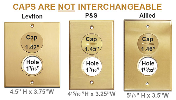 Floor Outlet Cover & Cap Size Comparison by Brand | Kyle Switch Plates