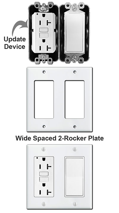 Side by Side Electrical Box Cover Solution