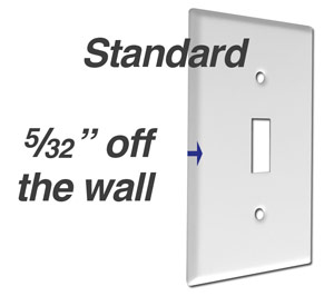 Standard Switch Plate Depth