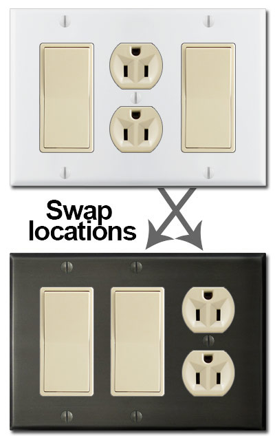 Swap Devices
