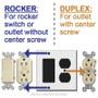 Duplex & Rocker Openings for Plugs