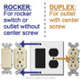 Rocker, GFI and Duplex Combo Covers