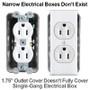 "Narrow 1.75"" Plug Covers Leave Box Exposed"