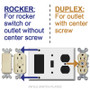 Rocker / GFCI on 1 side, Duplex Outlet Opposite