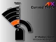 AFX 9 Inch Radius Curve 1/8 Circle HO Scale Slot Car Track (replaces 8624) - 70603
