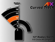 AFX 12 Inch Radius Curve 1/8 Circle HO Scale Slot Car Track (replaces 8642) - 70609