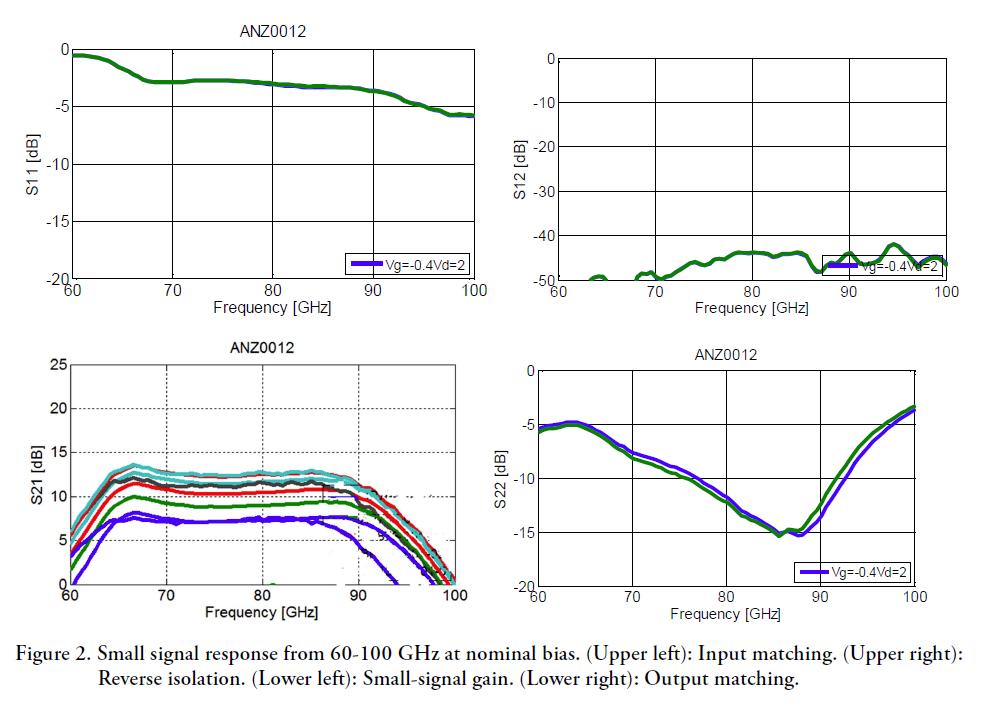 ganz0012a-rev-a01-17-test-data.png