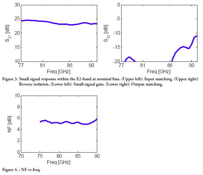 ganz0033c-rev-a01-17-test-data-2.png