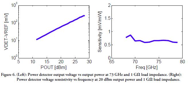 gapz0051a-rev-a01-17-test-data-3.png