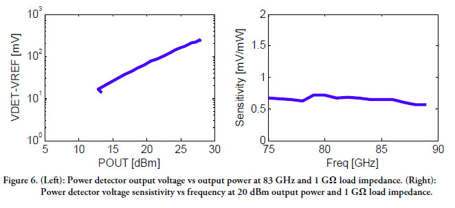gapz0052a-rev-a01-17-test-data-3.png