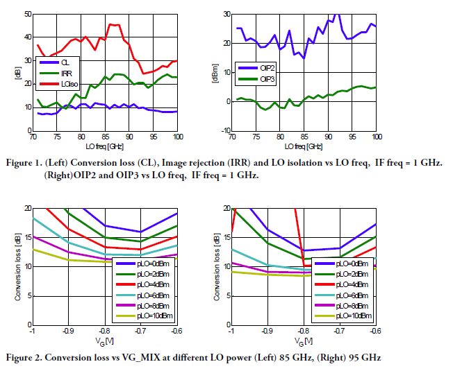 gmdr0013b-rev-a01-17-graphs.png