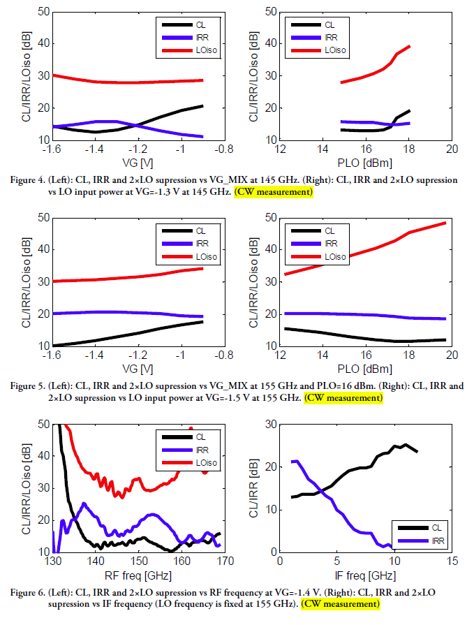 gmdr0035a-rev-a01-17-performance-graphs-2.png