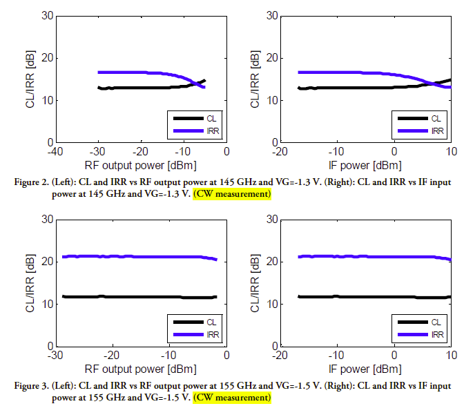 gmdr0035a-rev-a01-17-performance-graphs.png