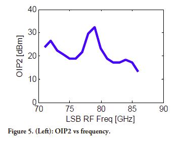 grsc0014b-rev-a01-17-performance-graph-2.png
