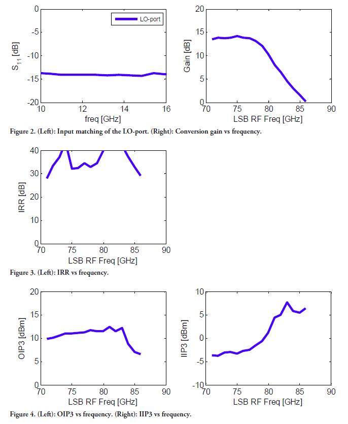 grsc0014b-rev-a01-17-performance-graphs.png