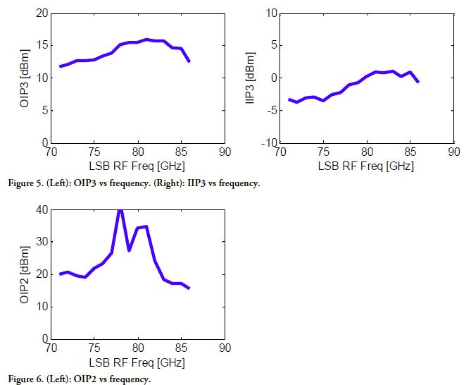 grsc0015d-rev-a01-17-performance-graphs-2.png