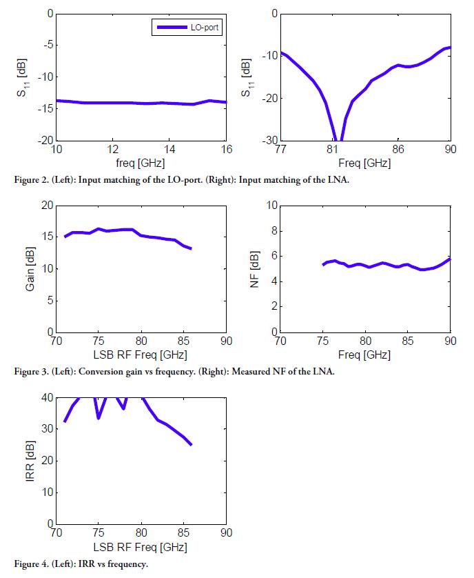 grsc0015d-rev-a01-17-performance-graphs.png