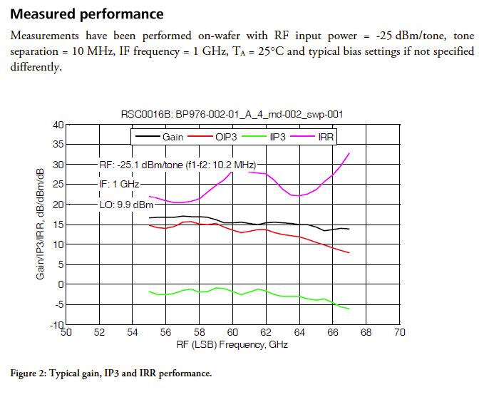 grsc0016b-rev-a01-16-measured-performance.png