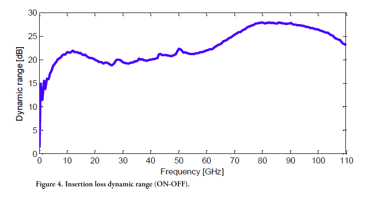 gssd0011-reva01-16-measured-performance-graphs-3.png