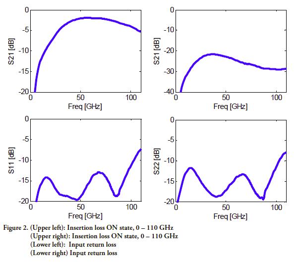 gsss0015-rev-a01-17-performance-graphs-2.png
