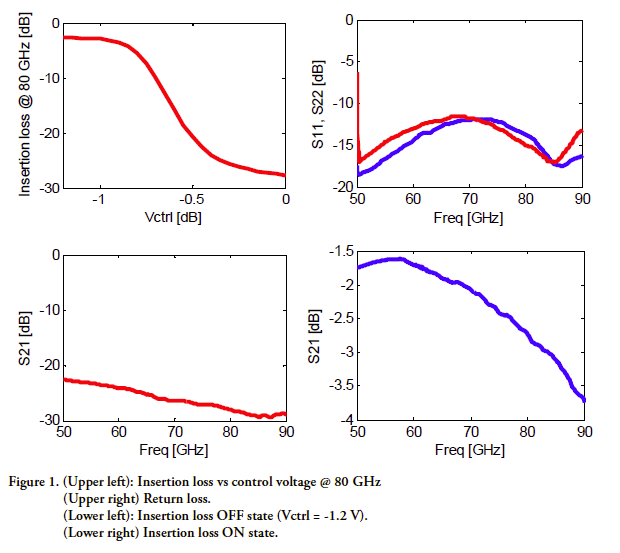 gsss0015-rev-a01-17-performance-graphs.png