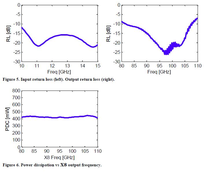 gxob0017a-rev-a03-16-performance-graphs-2.png
