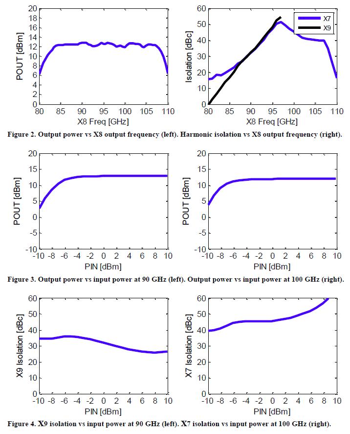 gxob0017a-rev-a03-16-performance-graphs.png