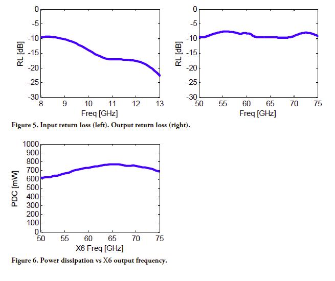 gxsb0024b-rev-a01-17-performance-graphs-2.png