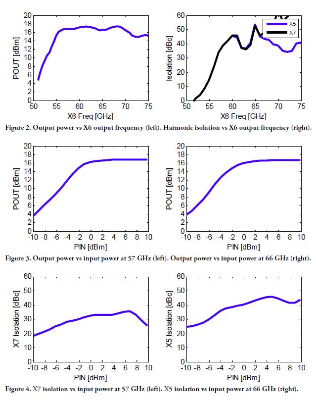 gxsb0024b-rev-a01-17-performance-graphs.png